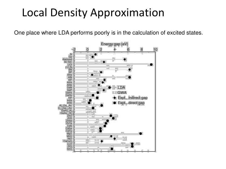 Local Density Approximation