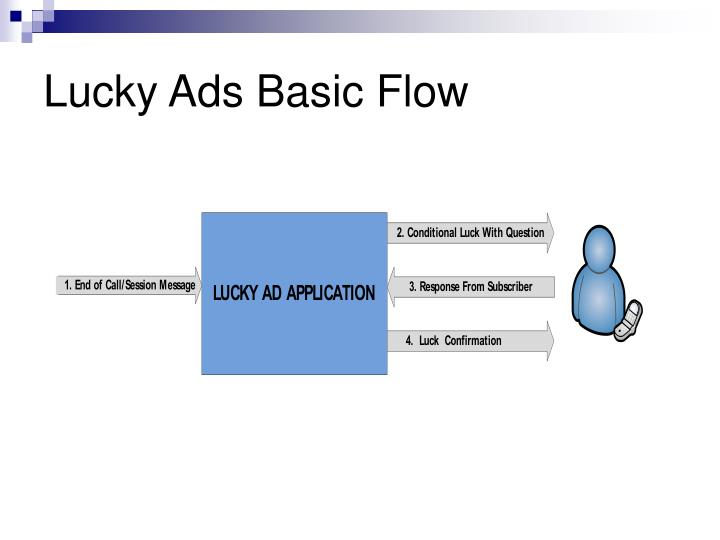 Lucky Ads Basic Flow