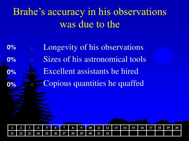 Brahe's accuracy in his observations was due to the
