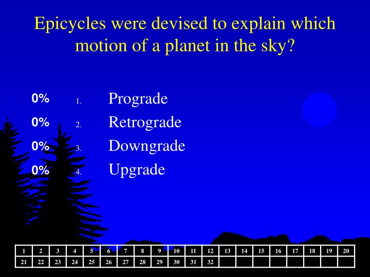 Epicycles were devised to explain which motion of a planet in the sky?