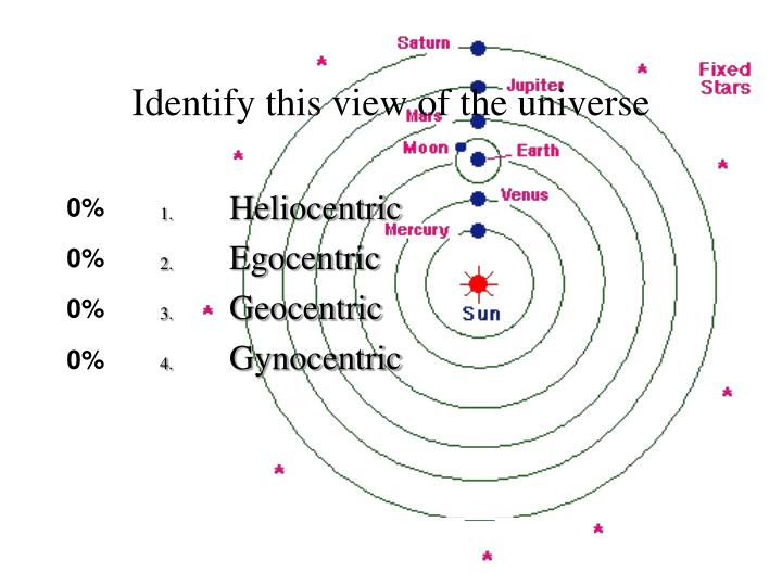 Identify this view of the universe