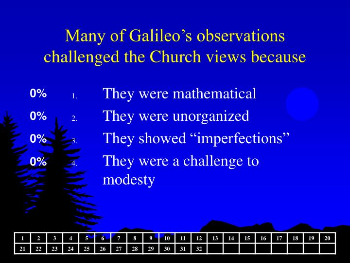 Many of Galileo's observations challenged the Church views because