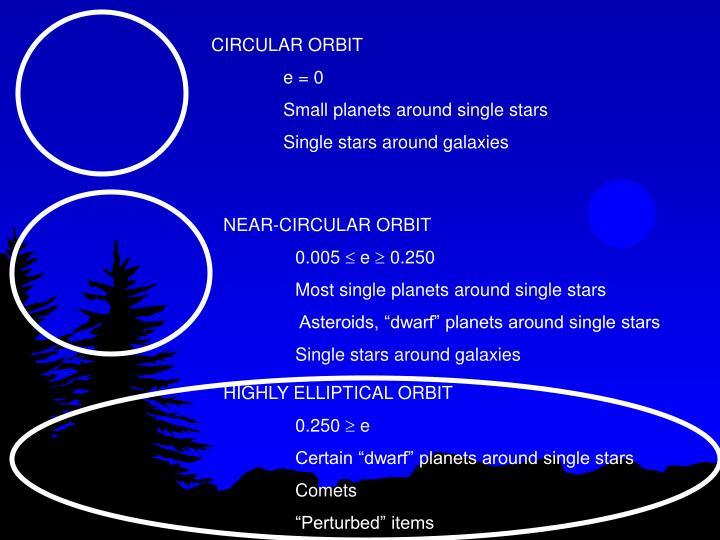 CIRCULAR ORBIT