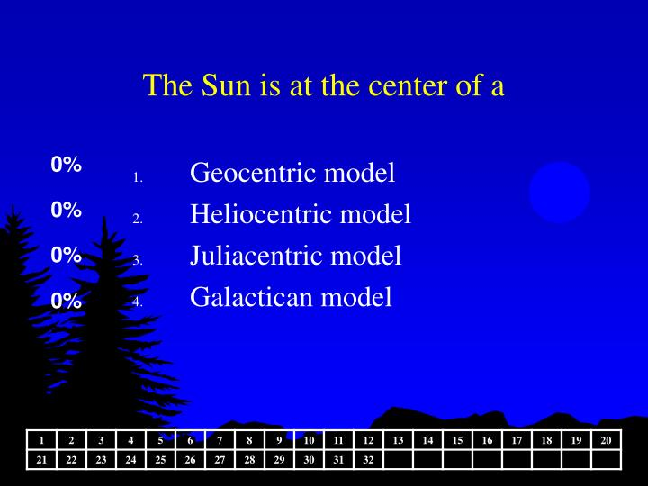 The Sun is at the center of a