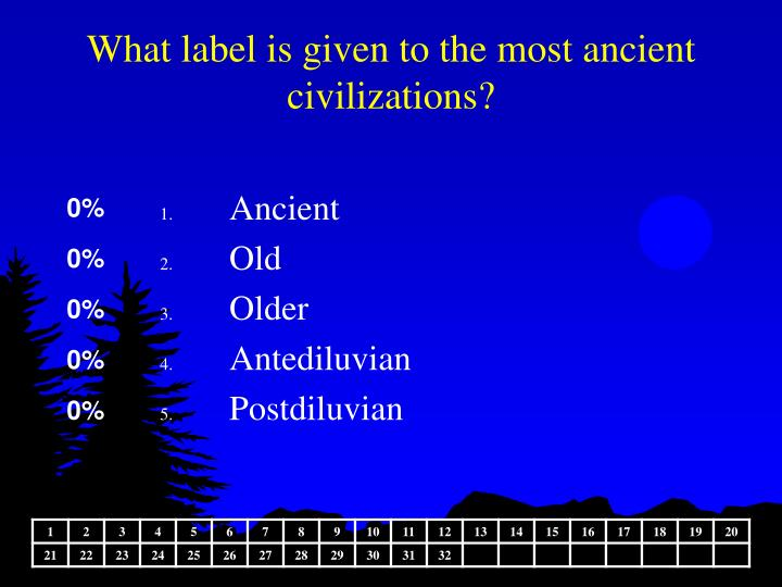 What label is given to the most ancient civilizations?