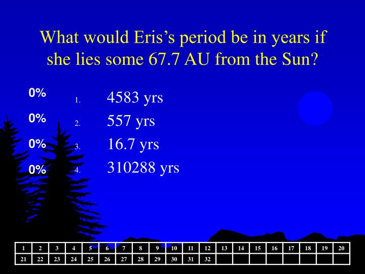 What would Eris's period be in years if she lies some 67.7 AU from the Sun?