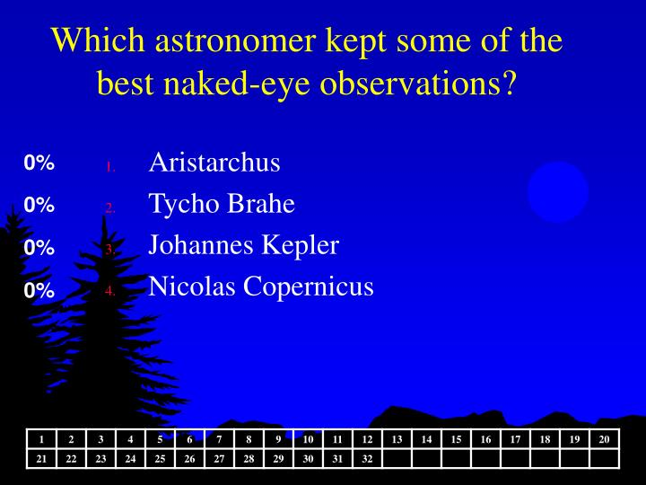 Which astronomer kept some of the best naked-eye observations?