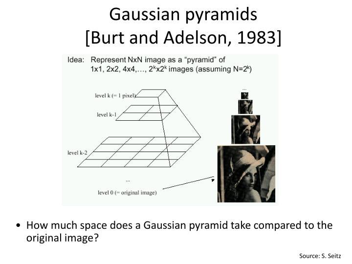 Gaussian pyramids