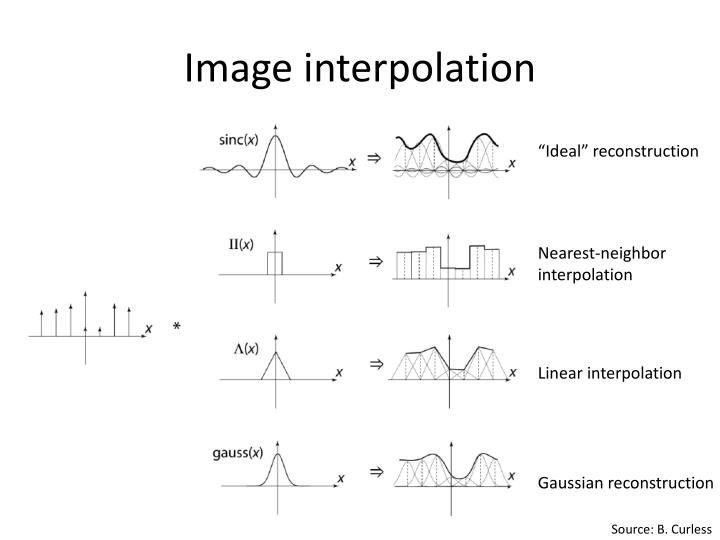 Image interpolation