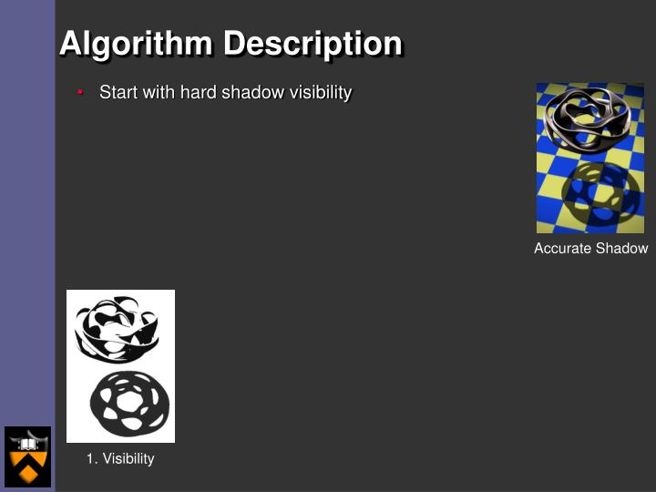 Algorithm Description