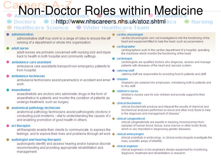 Non-Doctor Roles within Medicine