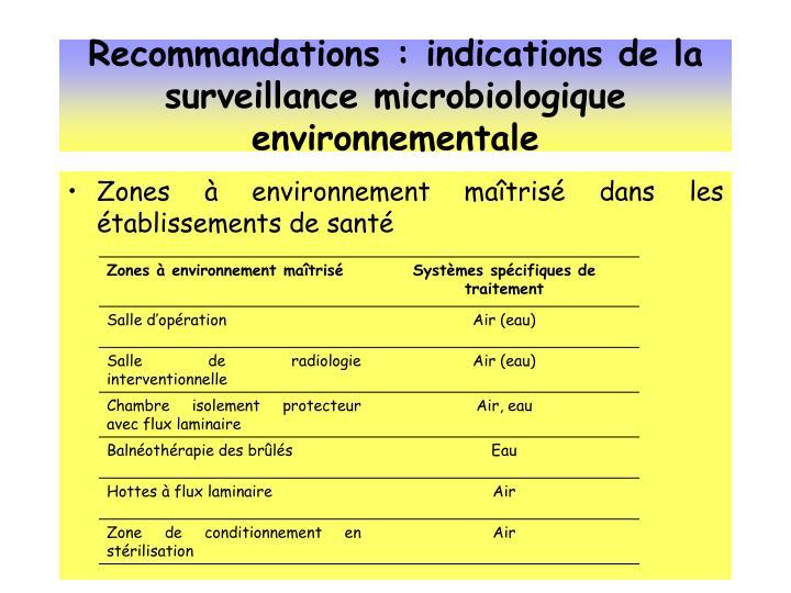 Recommandations : indications de la surveillance microbiologique environnementale