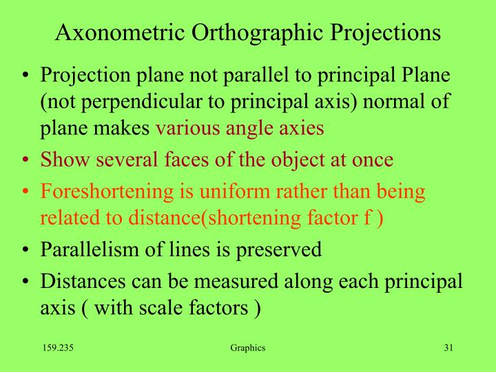 Axonometric Orthographic Projections