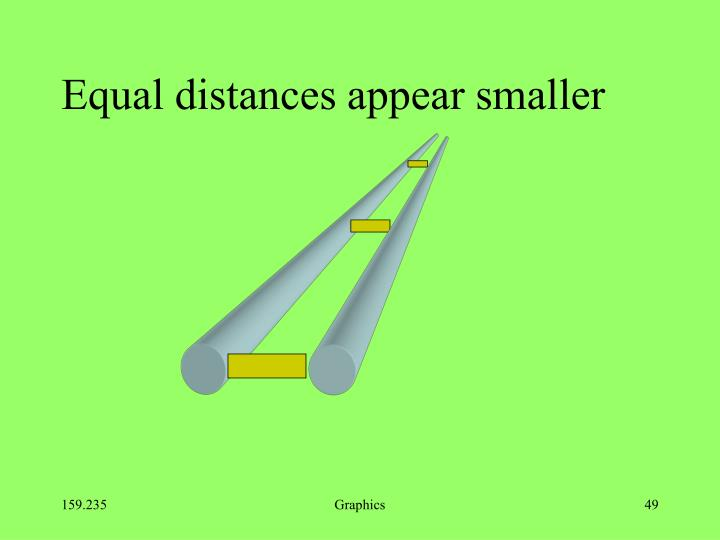 Equal distances appear smaller