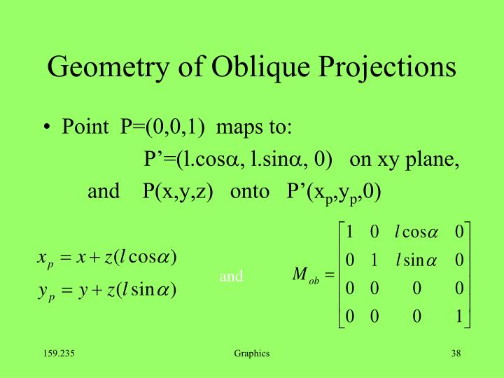 Geometry of Oblique Projections