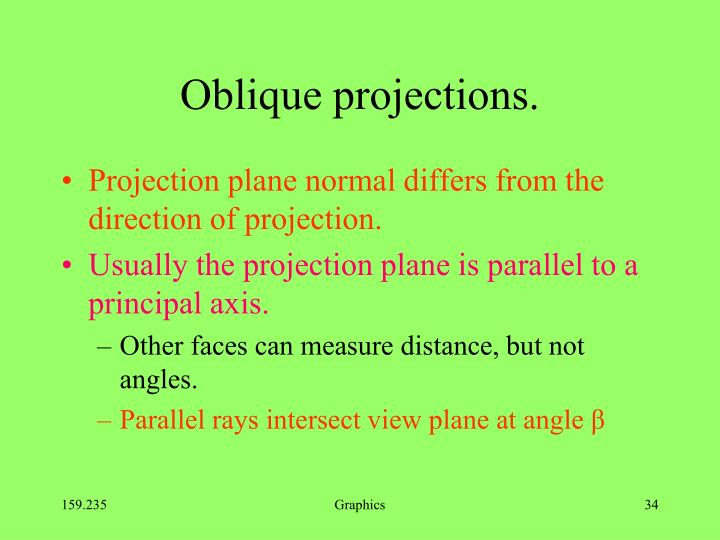 Oblique projections.