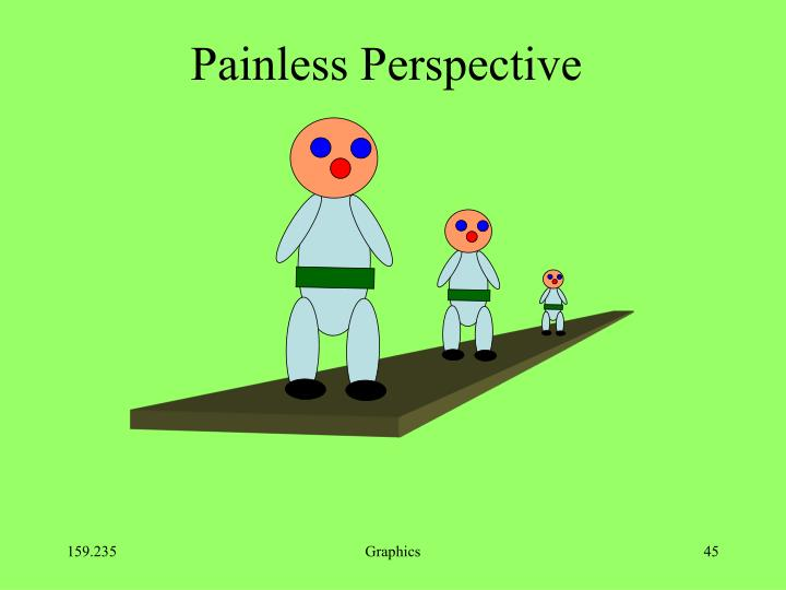 Painless Perspective
