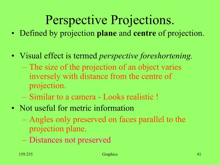 Perspective Projections.