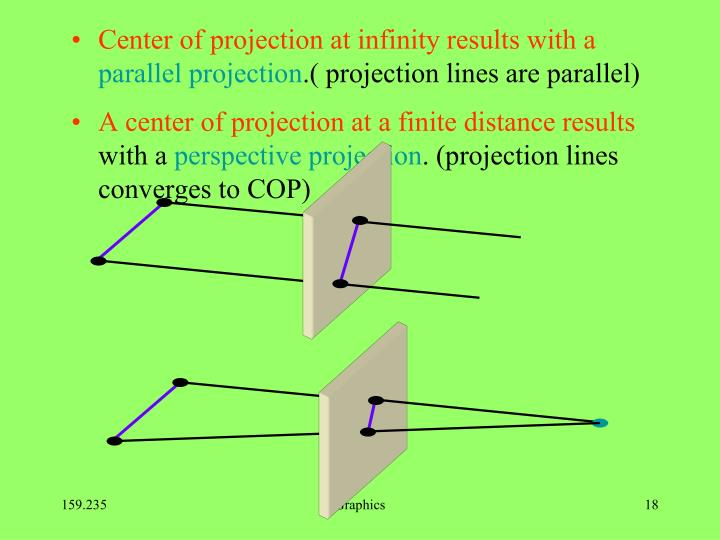 Center of projection at infinity results with a