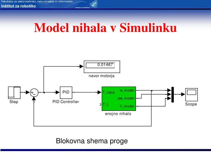 Model nihala v Simulinku