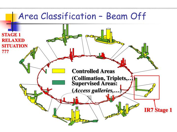 Area Classification –