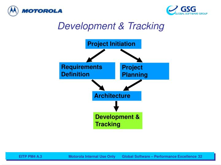 Development & Tracking