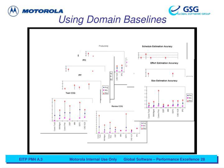 Using Domain Baselines