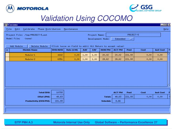 Validation Using COCOMO