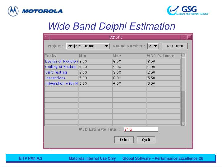Wide Band Delphi Estimation