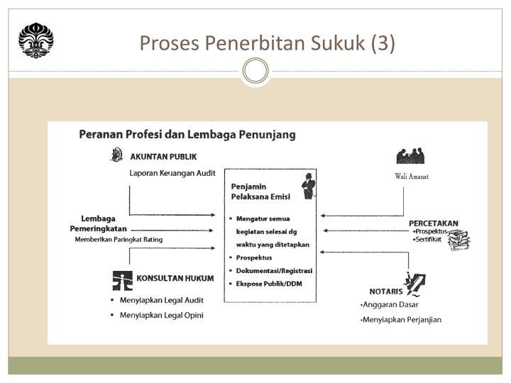 Proses Penerbitan Sukuk (3)