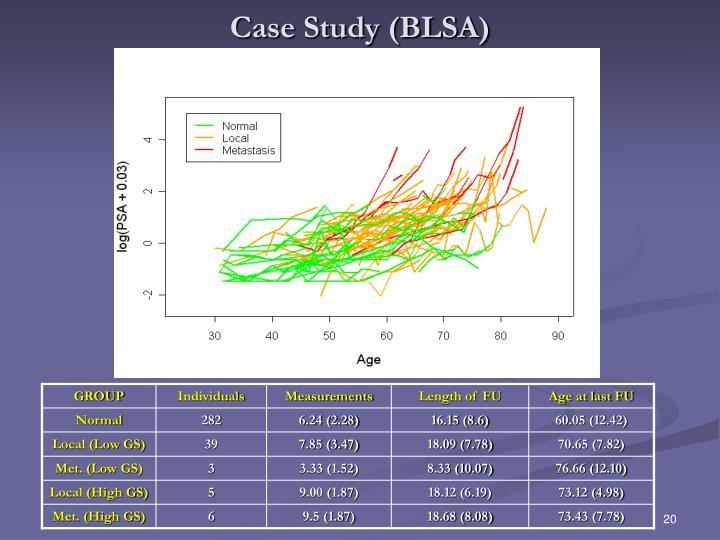 Case Study (BLSA)