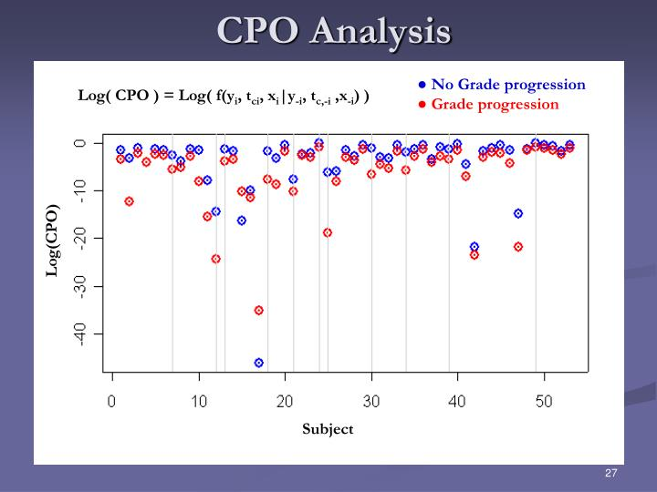 CPO Analysis