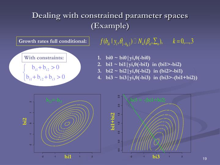 Dealing with constrained parameter spaces (Example)