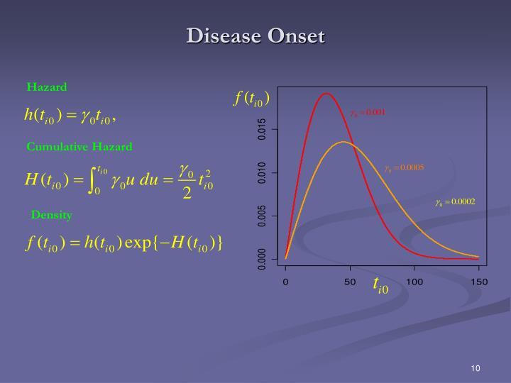 Disease Onset