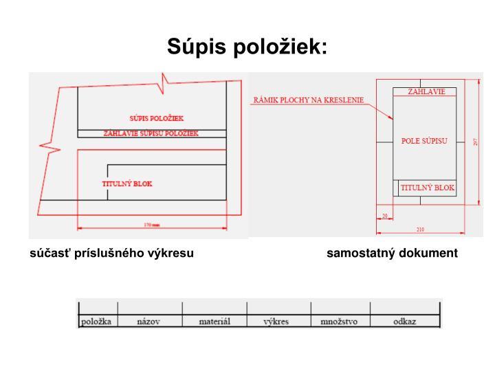 Súpis položiek: