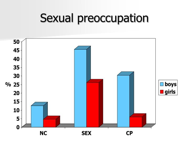 Sexual preoccupation
