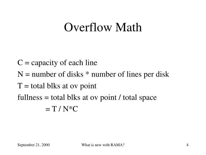 Overflow Math