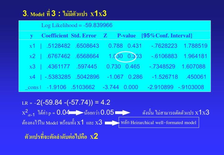 Log Likelihood = -59.839966