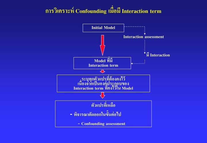 การวิเคราะห์ Confounding เมื่อมี Interaction term