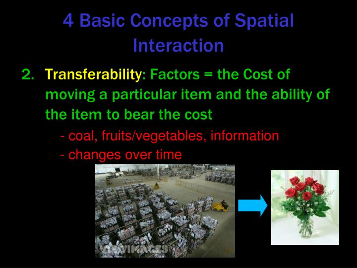 4 Basic Concepts of Spatial Interaction