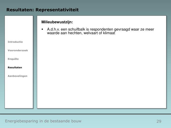 Resultaten: Representativiteit