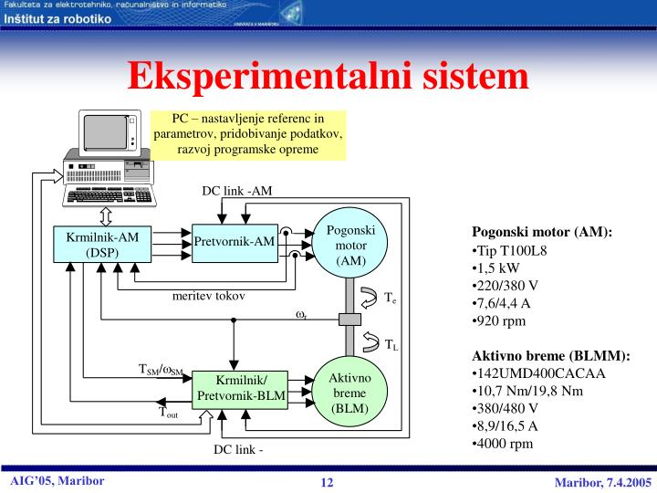Eksperimentalni sistem
