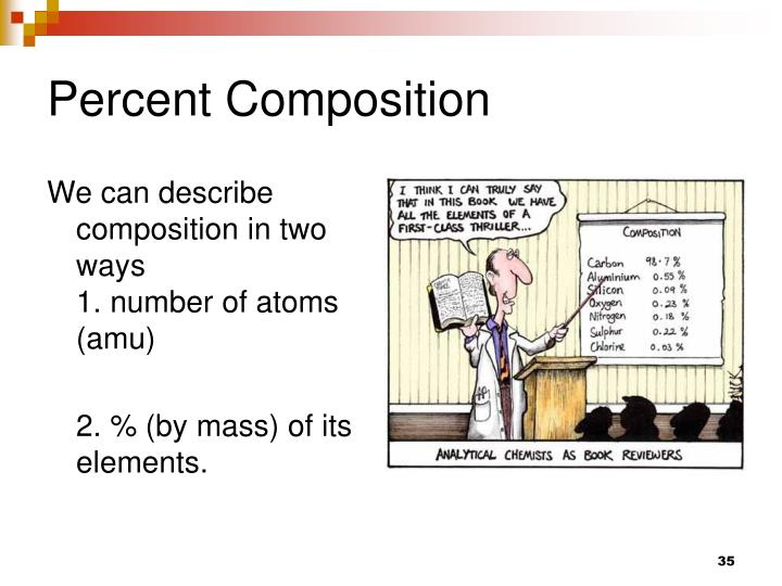 We can describe composition in two ways