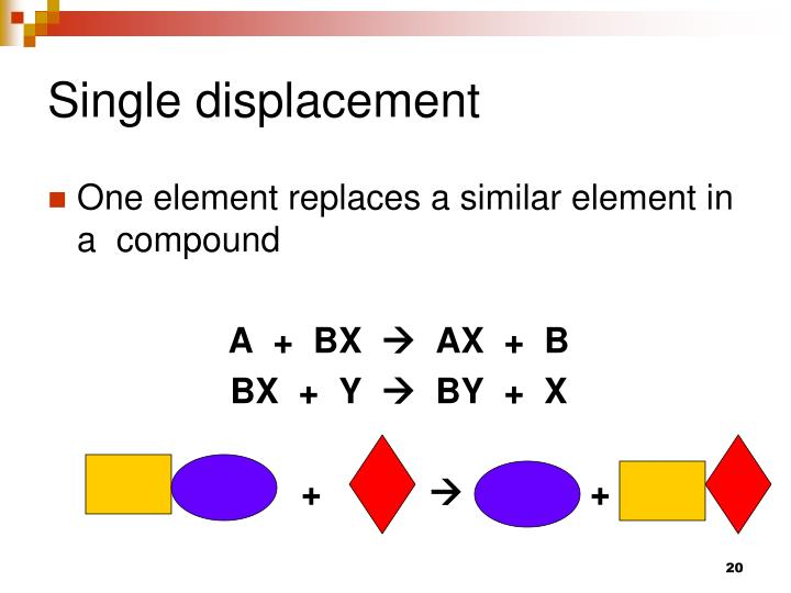 Single displacement
