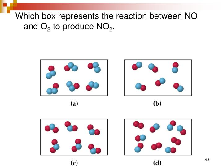 Which box represents the reaction between NO and O