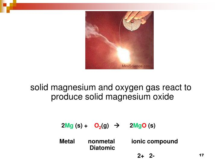 solid magnesium and oxygen gas react to produce solid magnesium oxide