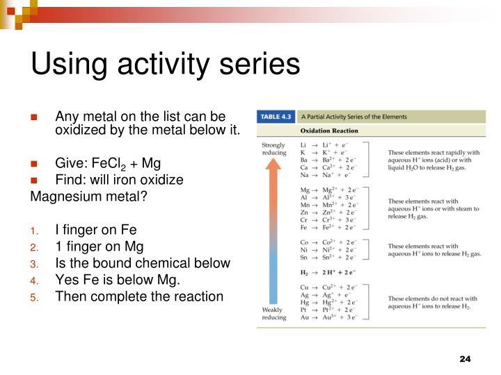 Using activity series