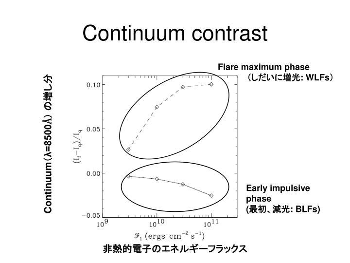 Continuum contrast