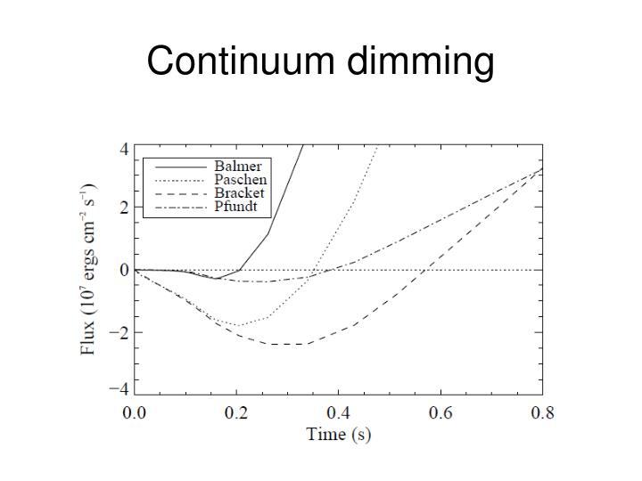 Continuum dimming