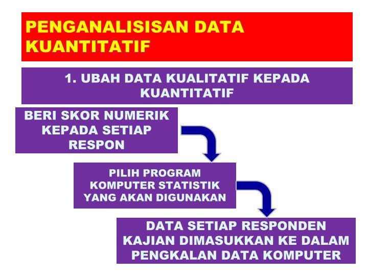 PENGANALISISAN DATA KUANTITATIF